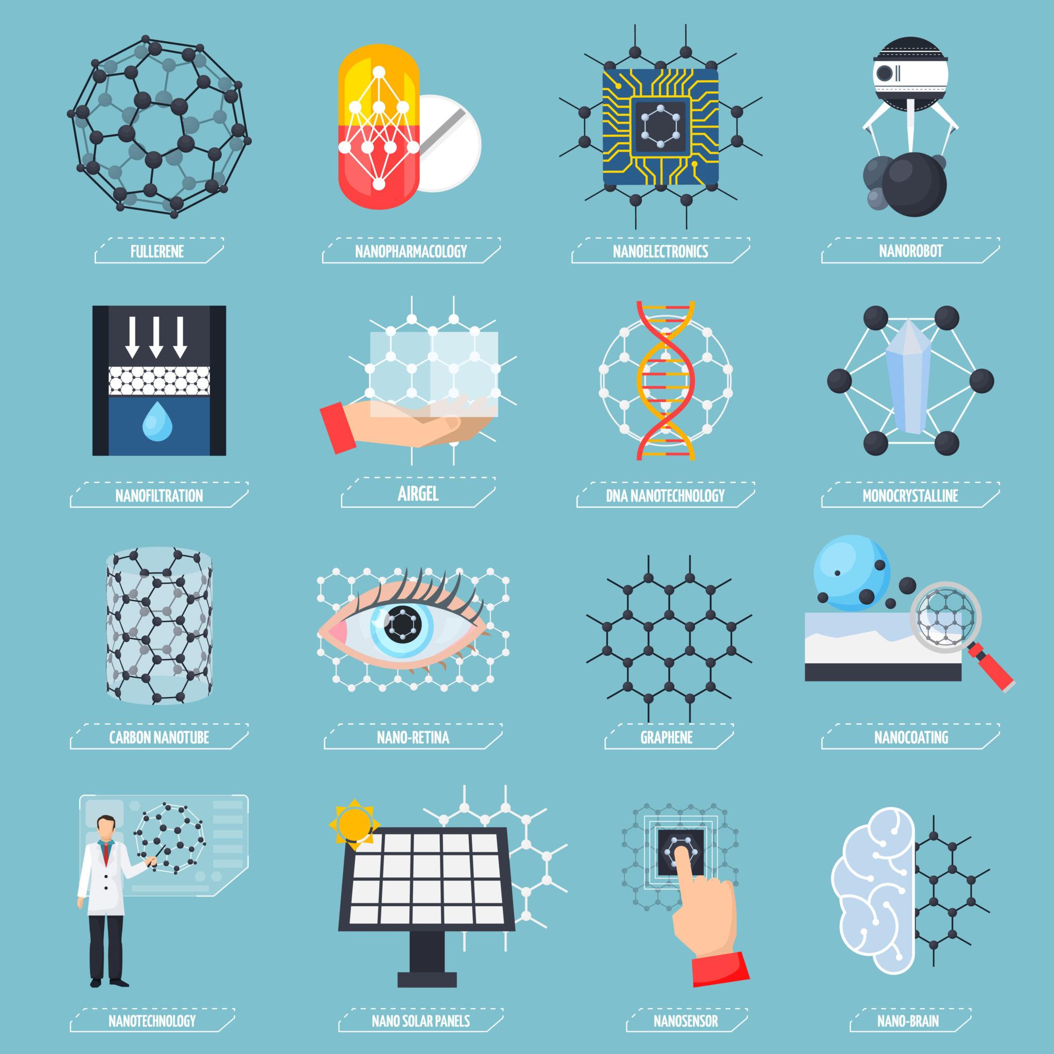 nanotecnologie e proprietà intellettuale